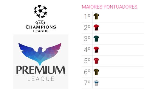 Maiores Pontuadores - Champions League
