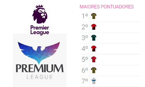 Maiores Pontuadores - Premier League