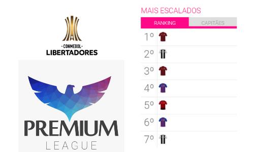 Mais Escalados - Libertadores
