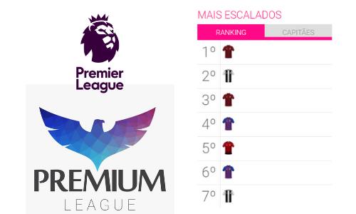Mais Escalados - Premier League